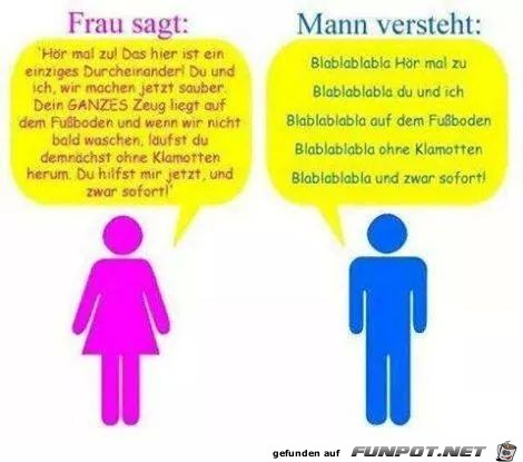 Frau Mann