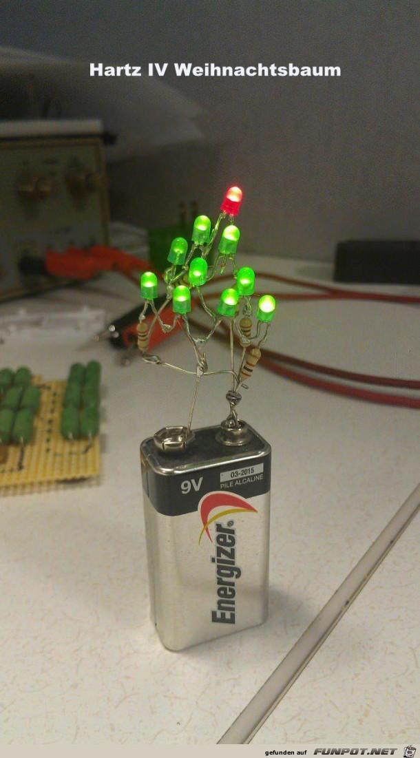 Weihnachts-Baum