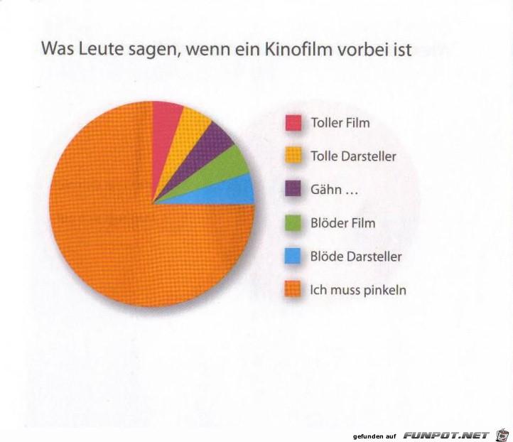 was-leute-sagen