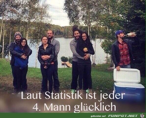 Männerstatistik