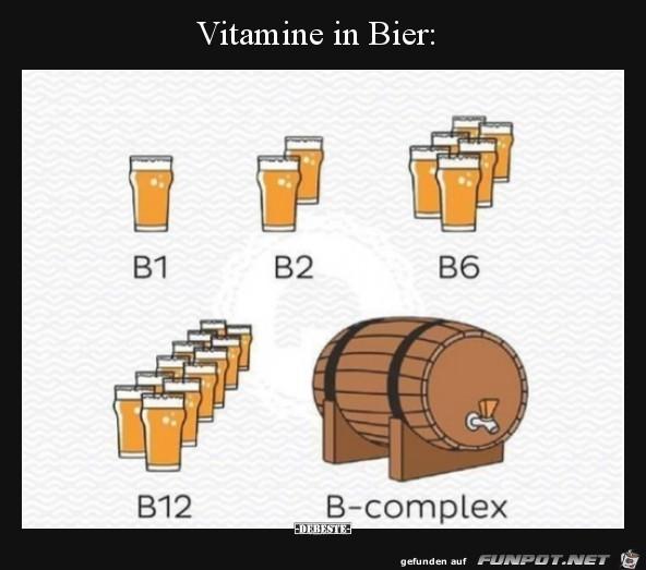 Bier-Vitamine