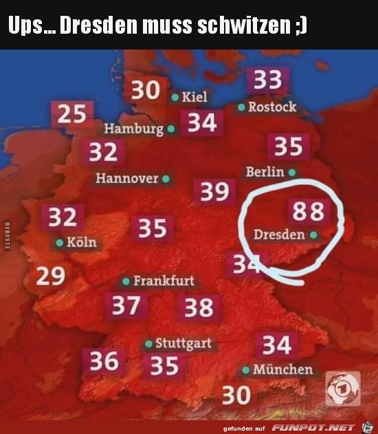 ups... Dresden muss schwitzen.....
