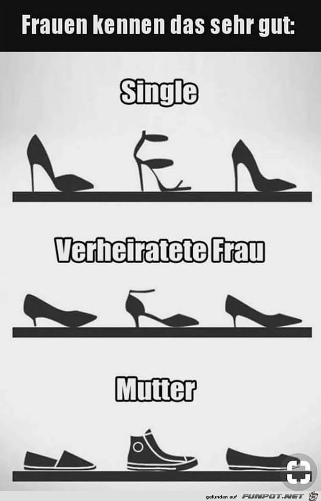 Schuh-Unterschiede