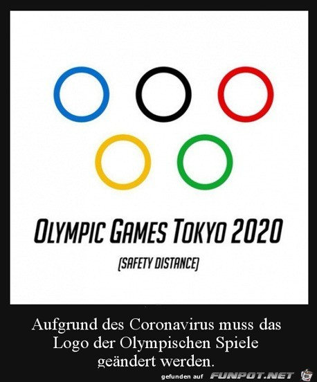 Olympische Ringe müssen Abstand halten