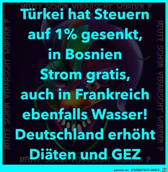 Alle Länder senken die Preise außer Deutschland