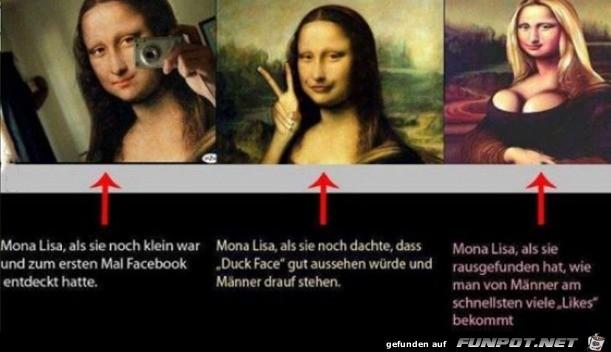 Die Mona Lisa