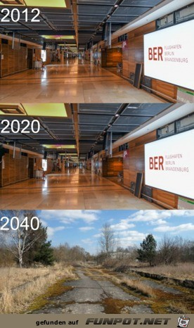 So wird der BER in 2040 aussehen