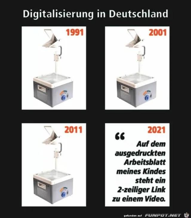 So sieht Digitalisierung in Deutschland aus