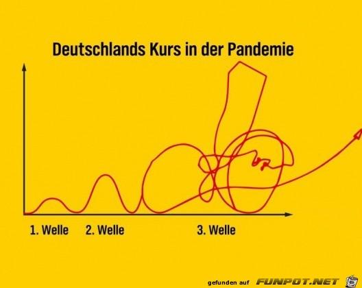 Deutscher Kurs in der Pandemie