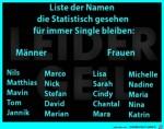 Liste-der-Namen,-die-immer-Single-bleiben.jpg auf www.funpot.net