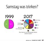 So-ändern-sich-die-Zeiten.jpg auf www.funpot.net