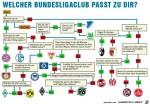 Bundesliga.jpg auf www.funpot.net
