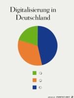 So-sieht-die-Digitalisierung-in-Deutschland-aus.jpg auf www.funpot.net