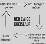 Der-ewige-Kreislauf....jpg auf www.funpot.net