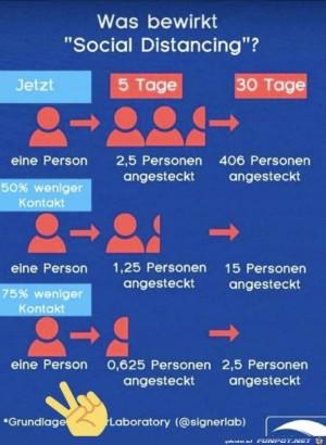 Einfach-zu-Hause-bleiben!.jpg auf www.funpot.net
