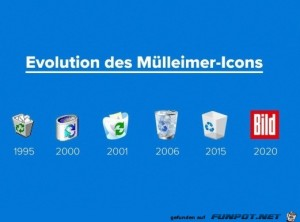 Evolution-des-Mülleimers.jpg auf www.funpot.net