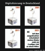 So-sieht-Digitalisierung-in-Deutschland-aus.jpg auf www.funpot.net