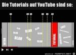 Der-Aufbau-von-youtube-Videos.jpg auf www.funpot.net