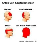 Arten-von-Kopfschmerz.jpg auf www.funpot.net