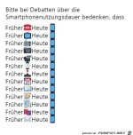 Nutzungsdauer-Smartphone.jpg auf www.funpot.net