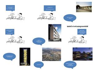 Wohnungssuche in Dubai