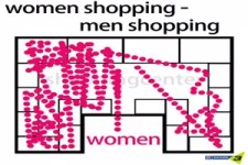 women shopping - men shopping