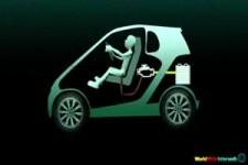 Umweltfreundliches Preiswertes Auto