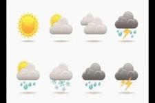 Heute habe ich für dich einen kleinen Wetterbericht
